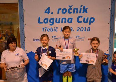 Plavani_2018_Laguna_Cup_-_Trebic_17__3__2018_DSC_4474