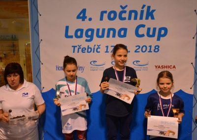 Plavani_2018_Laguna_Cup_-_Trebic_17__3__2018_DSC_4478