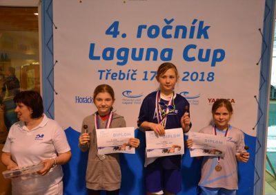 Plavani_2018_Laguna_Cup_-_Trebic_17__3__2018_DSC_4508