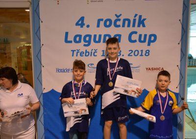 Plavani_2018_Laguna_Cup_-_Trebic_17__3__2018_DSC_4526